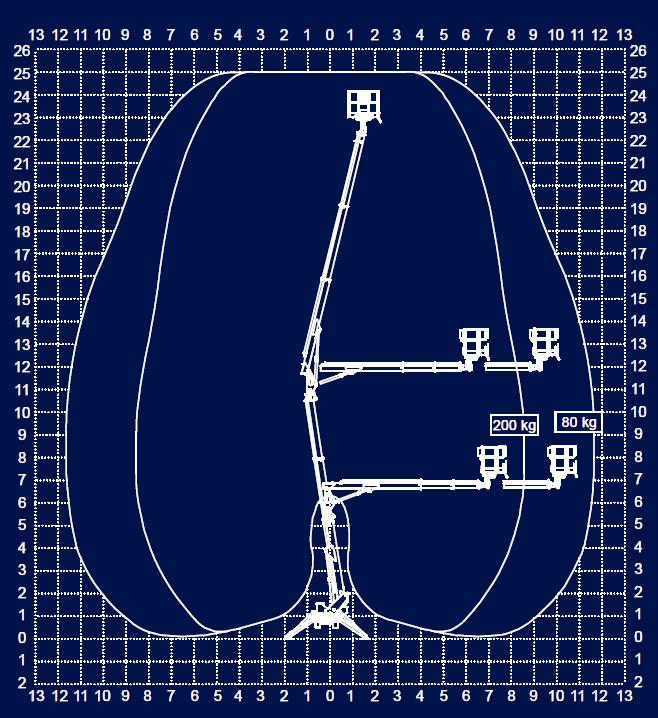 SMX250蜘蛛式曲臂升降机